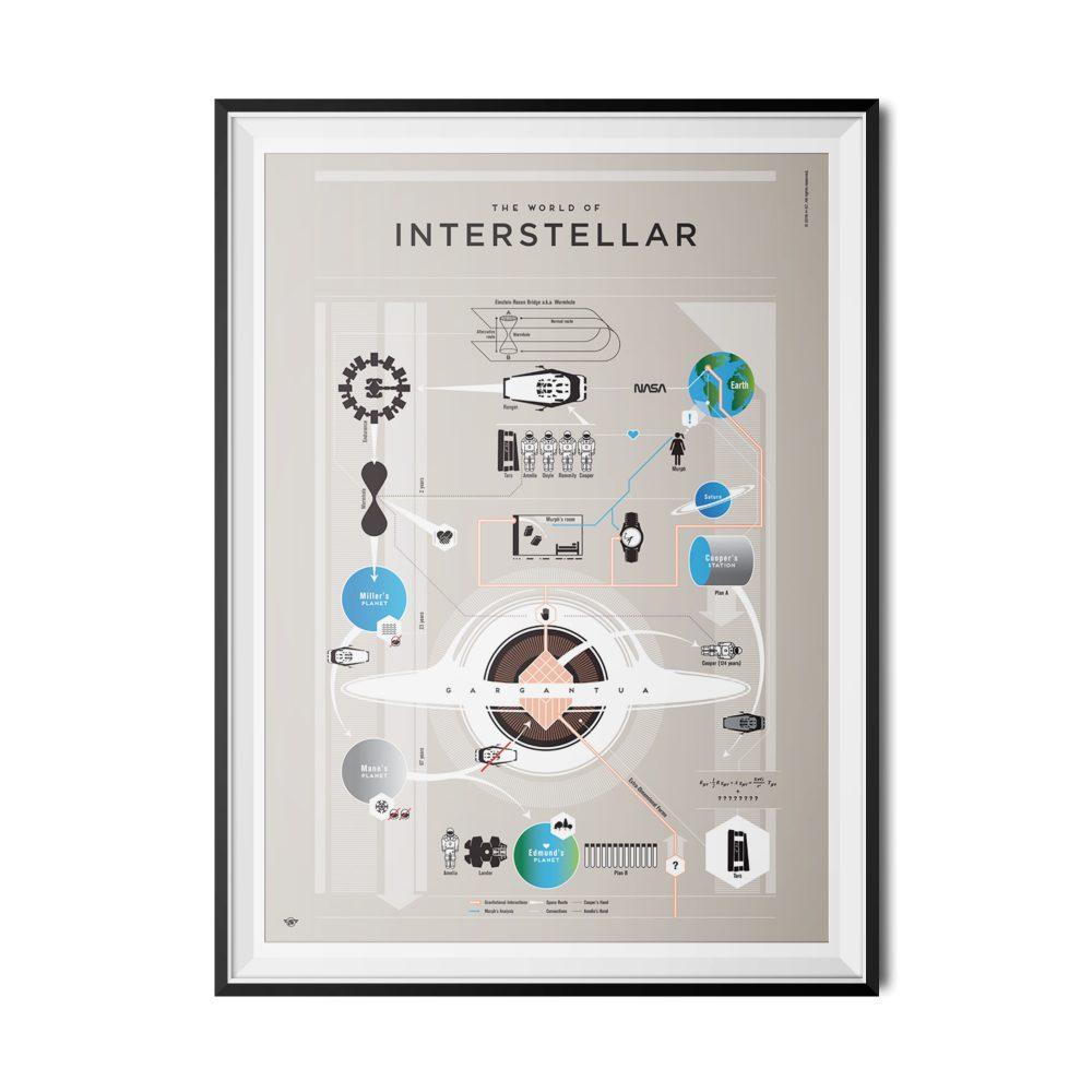 magmatique_poster_interstellar_02